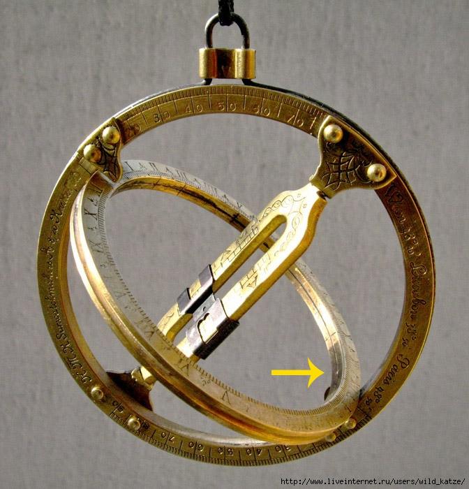 Кольцевые солнечные часы