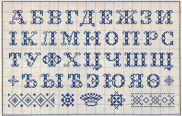 Алфавит - буквы и цифры
