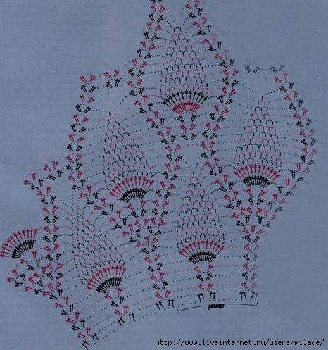 Болеро с ананасами - Вязание для женщин.