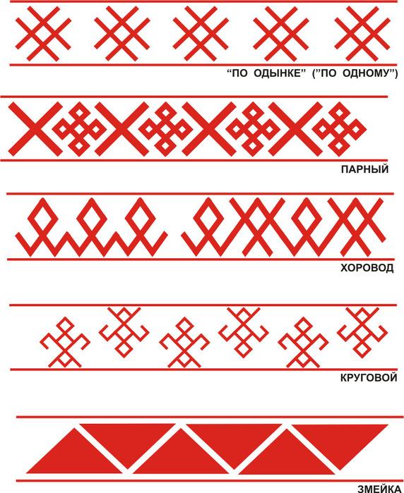 Конспект урока декоративное рисование узора для рукавички