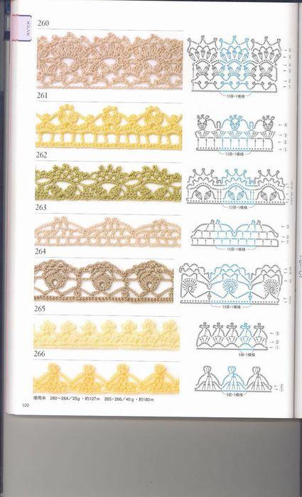 вязание крючком схемы каймы