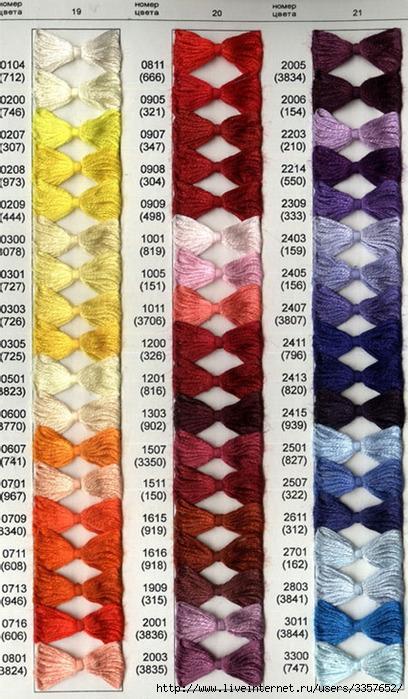 Вышивка бисером где купить, Бесплатная программа для вышивки.