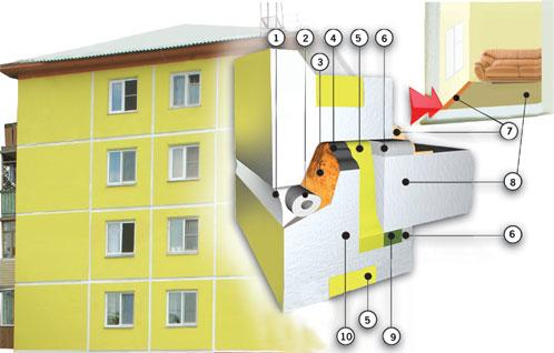 Герметизация и ремонт межпанельных швов по технологии теплый.