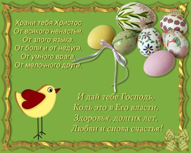 Христос Воскрес - праздник Пасхи