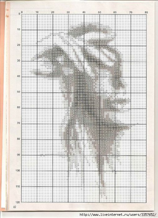 Вышивка крестом схемы лица