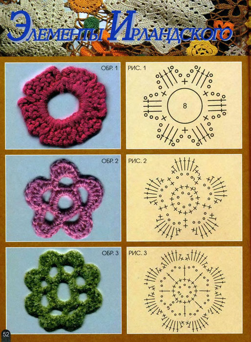 Образцы для ирландского вязания