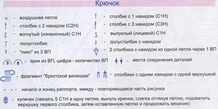 Узоры и схемы вязания крючком их обозначение