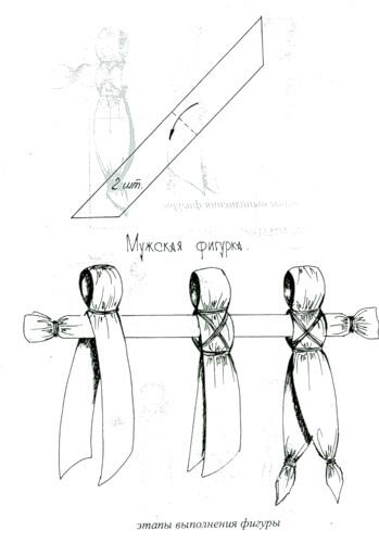 Куклы неразлучники как сделать своими руками