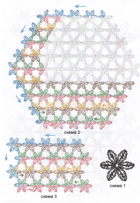 Сочетание цветов при вязании на спицах