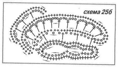 Как расчитать петли для вязания на