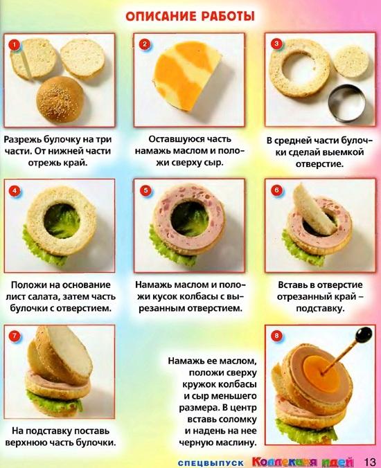 Кулинария пошаговых рецептов