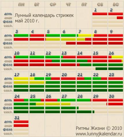 Православный календарь на апрель 2016 года