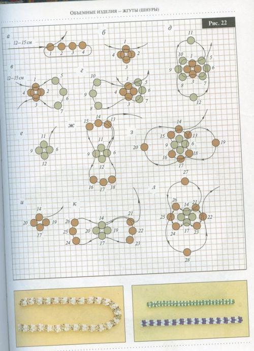 Схема плетения жгутов и украшений из бисера.  (500x691, 69Kb) .