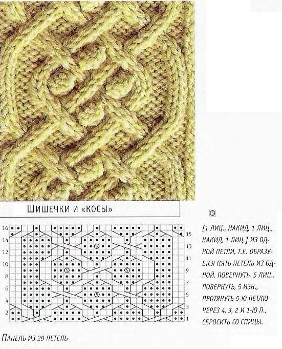 Образцы рисунков вязания на спицах.