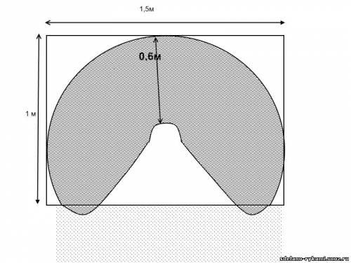Как сшить накидку из круга 81