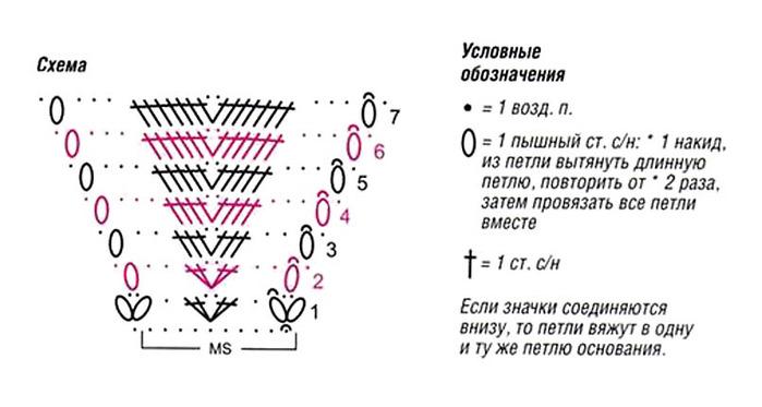 вяжем на весну, вязаные для полных.  Узоры спицами со схемами для вязания.