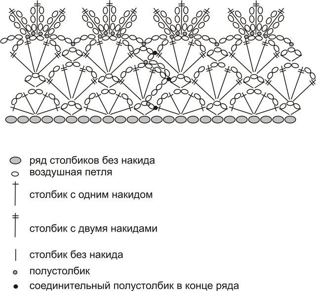 большая коллекция узоров для вязания подолов детских платьев. схема к боло-розовому сарафану.