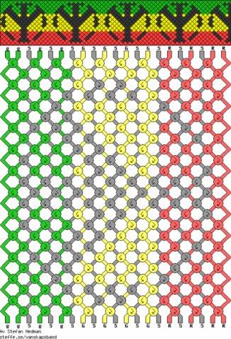 В фото инструкции макраме схемы плетения фенечек вы можете наглядно прикольные фени.