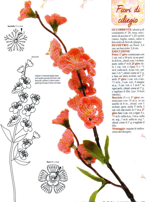 Описание: вязание крючком цветы на одежду схемы.