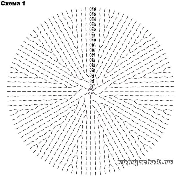 Схема вязания простого круглого коврика крючком 80