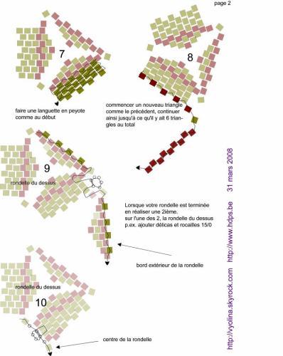 Схема кулона Колесо Фортуны.