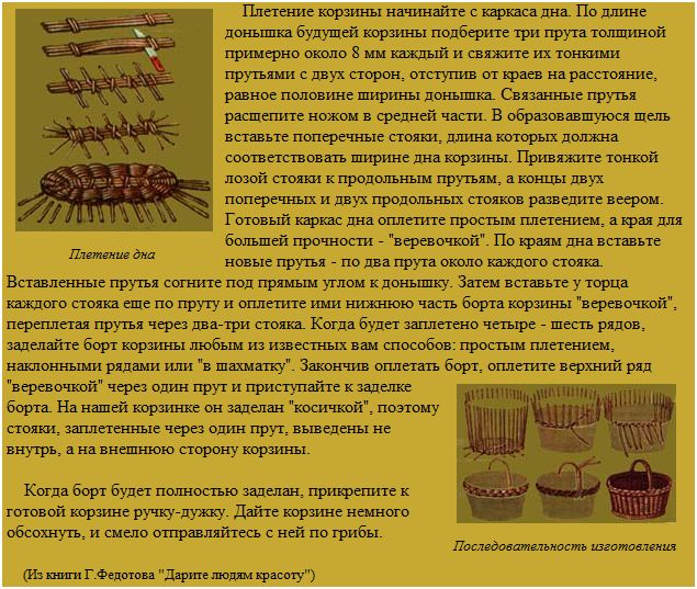 Для людей с золотыми ручками,кто любит плести из лозы.  Нажимаем на картинку и смотрим ещё варианты плетений.