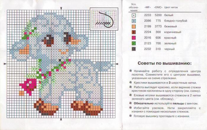 Воспитание восточно европейской овчБесплатные схемы вышивок крестом