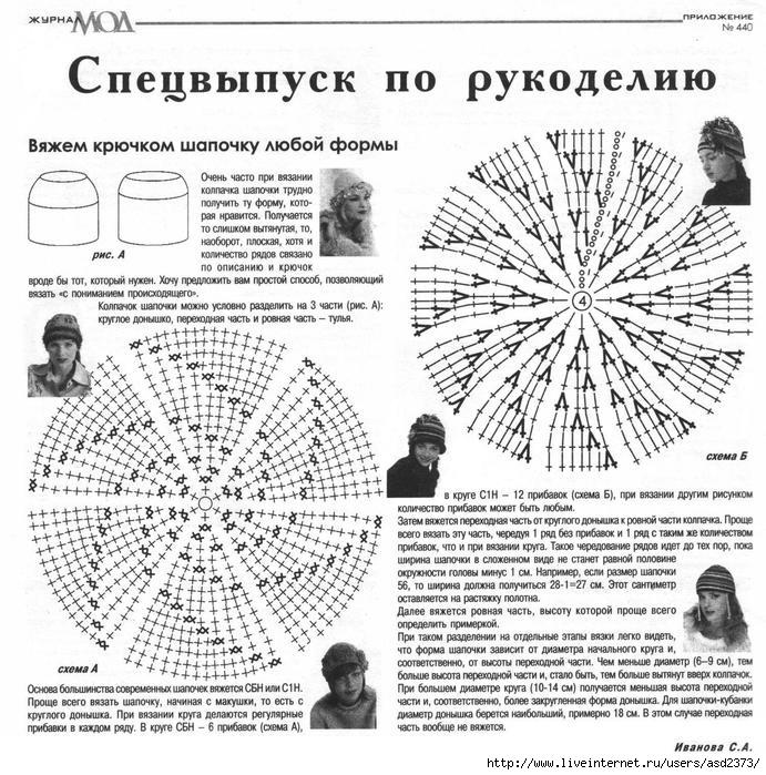 Вязание шапка схемы для начинающих с описанием и