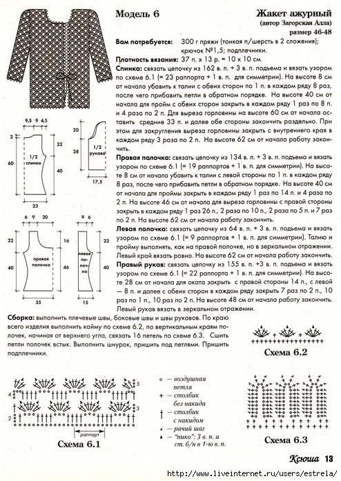 Женские кофты спицами из тонкой пряжи схемы и