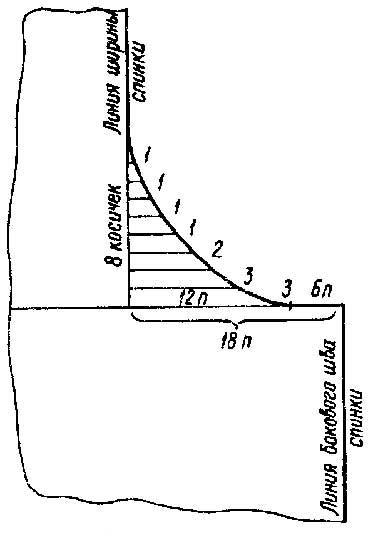 Вязание спицами короткого рукава: он должен быть более узким, его самая широкая часть определ. по формуле Ог...