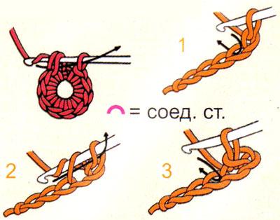Вязание крючком. вязание следков для начинающих. схемы вязанных.
