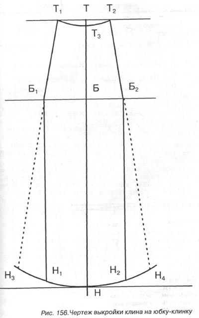 Юбка 4 клинка выкройка своими руками