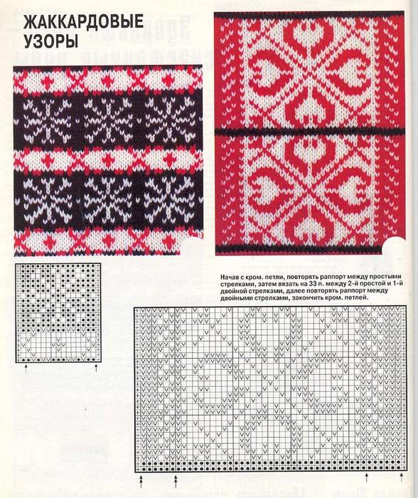 Вязание спицами для женщин жаккардовые узоры