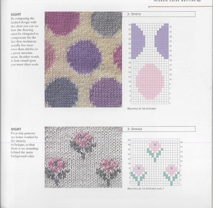Цветной рисунок для вязания спицами 90