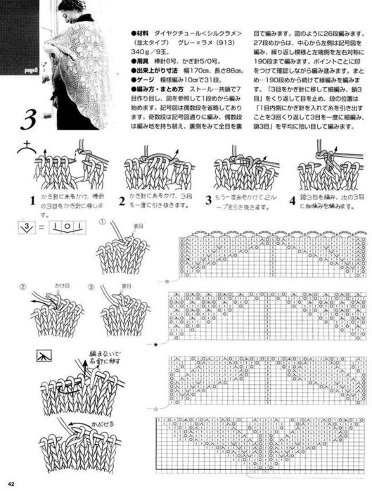 Шаль схемы вязания спицами,