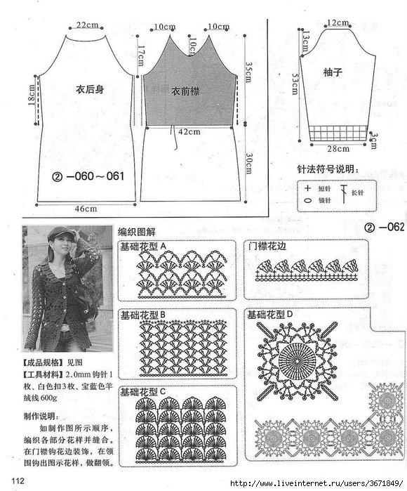 схемы выкройки пальто — схемы