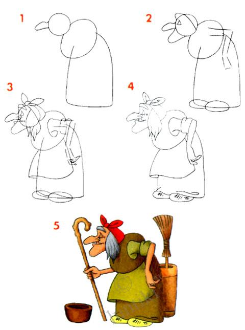 Рисование поэтапно для детей - рисунок Бабы Яги / Уроки рисования .  Никакун: птушник птушником, и даже спортивные.