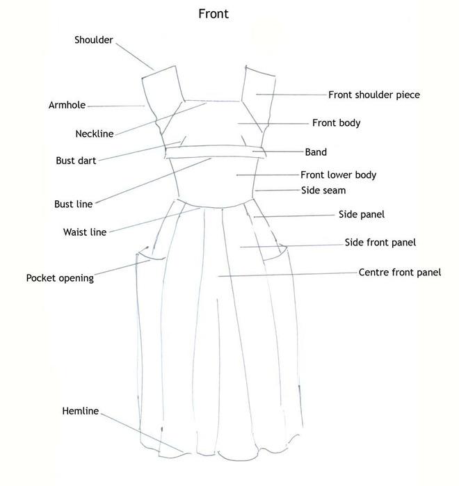Описание: как сделать выкройку платья для.