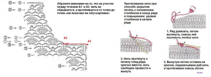 Вязание Крючком Горловины