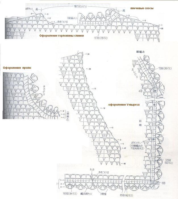 Отделка горловины крючком схемы