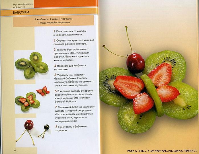 Поделки из фруктов или овощей своими руками