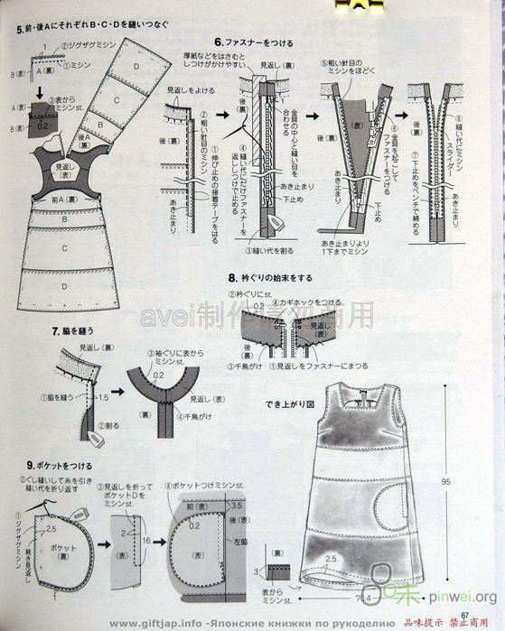 Иллюстрированные курсы шитья