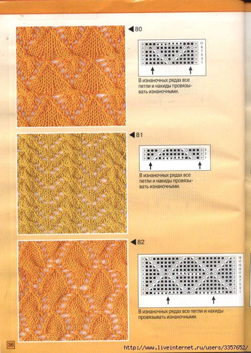 """Часть 2. Часть 3.  """"Часть 1. Косое вязание - или все секреты вязания по диагонали. вязание спицами( примерно так)."""