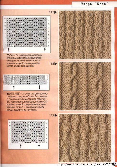 Узор из косичек вязание спицами