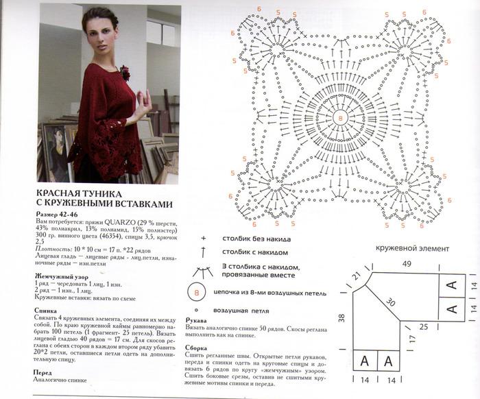 Схема вязания туника женская