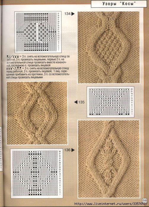 Схема Вязания Узора Косы