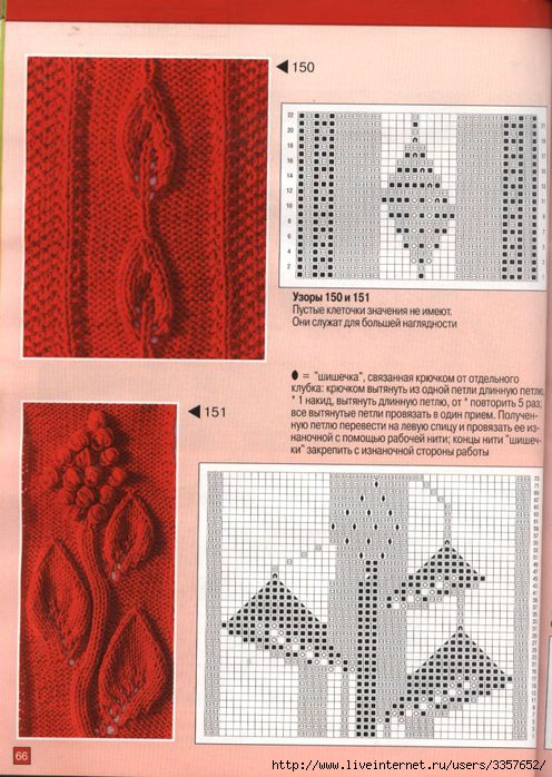 Схемы вязания спицами растительных узоров