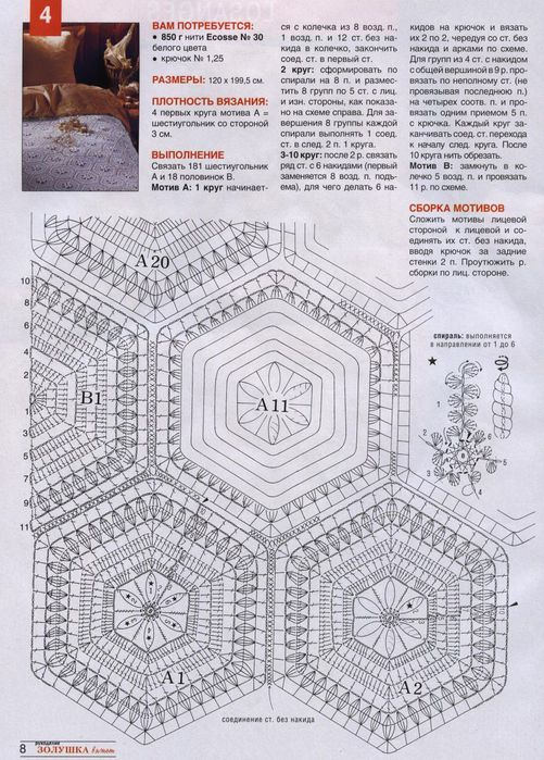 Схемы с описанием шестиугольных мотивов