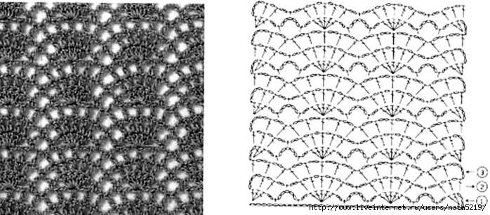 Красивый узор: Метки: .  Узоры, кружева, схемы крючком Вязание на вязальных.