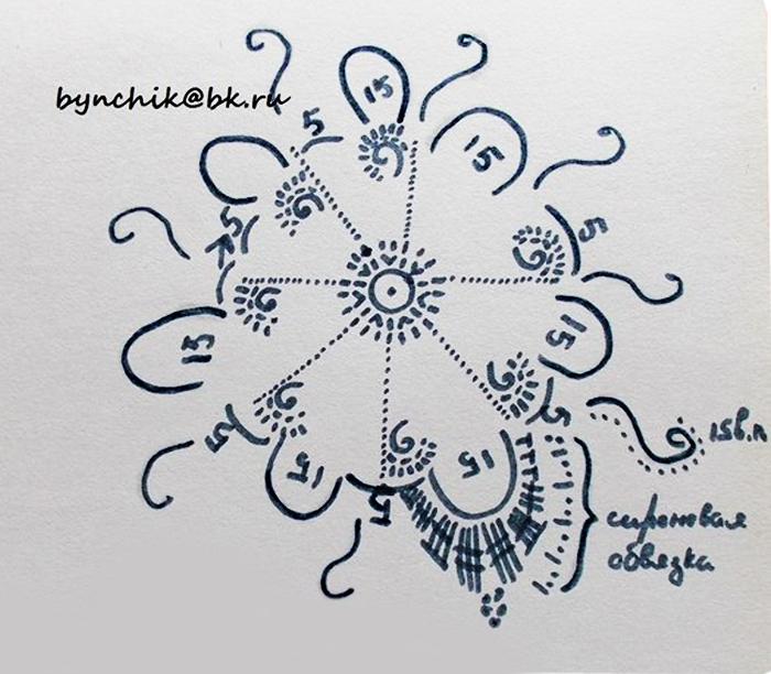Схема вязания цветочка (700x612, 286Kb)